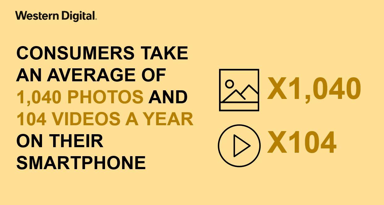 Photo of أكثر من نصف مستخدمي الهواتف الذكية في الإمارات معرضون لمخاطر فقدان الصور والفيديوهات الغالية على قلوبهم